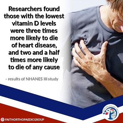 Vitamin D dan Kesehatan Jantung